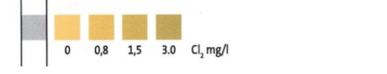 CL2 Chloor meten